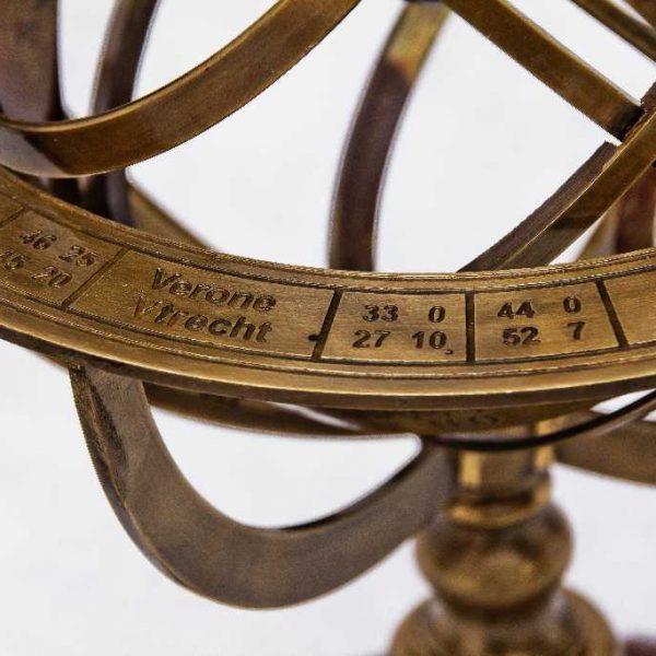 obręcz astrolabium